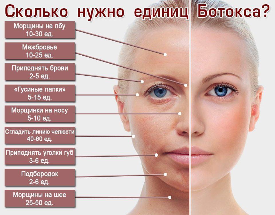 Ботокс в Москве цены и отзывы пилинг от пигментации